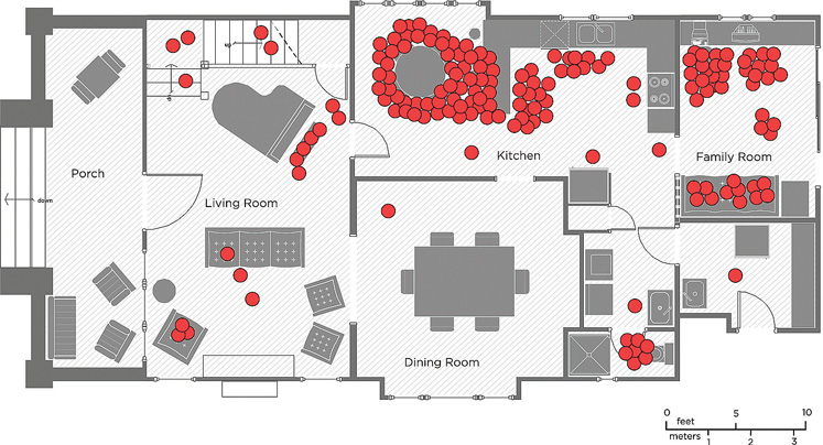 The common areas people occupy their homes the most